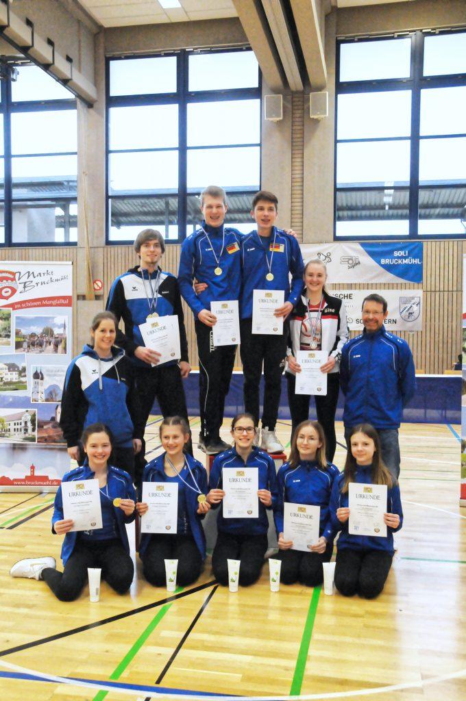 Gruppenbild Oberbayerische Meiserschaft Junioren und Elite 2020